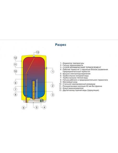 Бойлер Drazice Okce 125 (цилиндрический)
