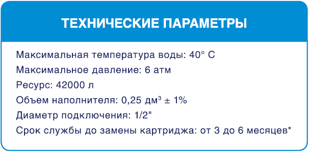 Технические параметры фильтра-колбы для бытовой очистки воды BIO+ systems SL25 Lux